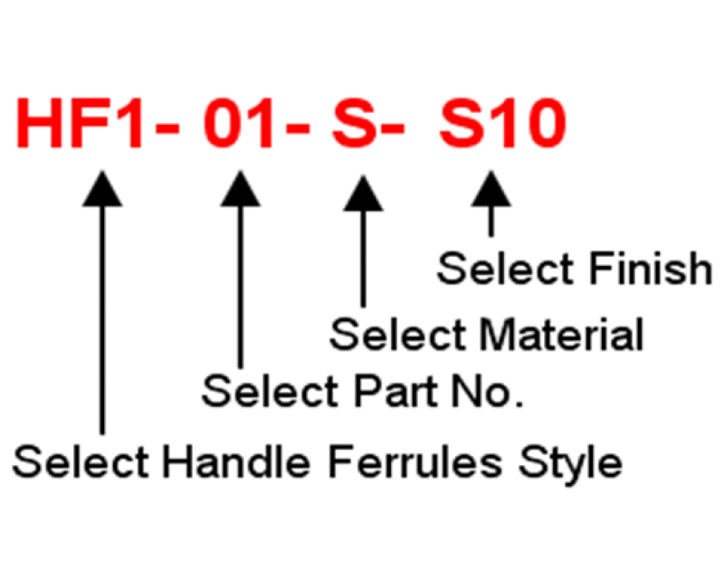 Foreword-Handle Ferrules