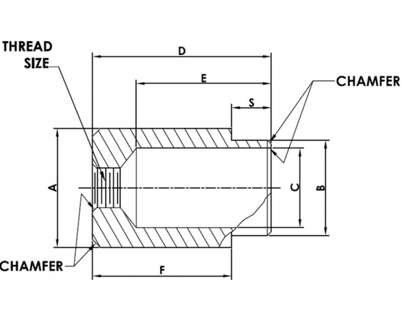 PANEL SCREW RETAINER STYLE 2 Metric Standard