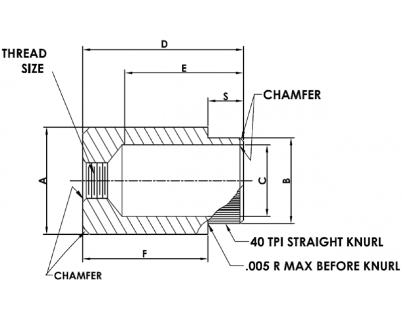 PANEL SCREW RETAINER STYLE 1 Metric Standard